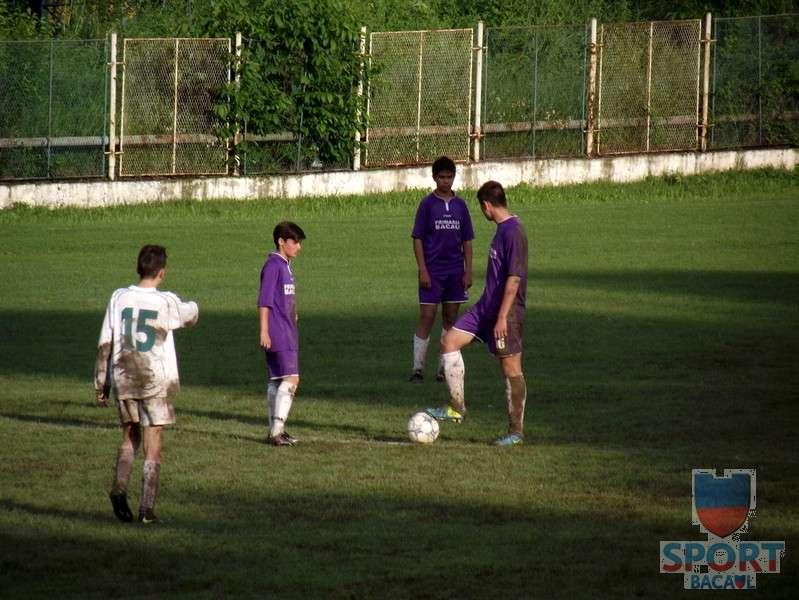 Sala fotbal forex brasov